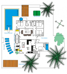 Outside Plan